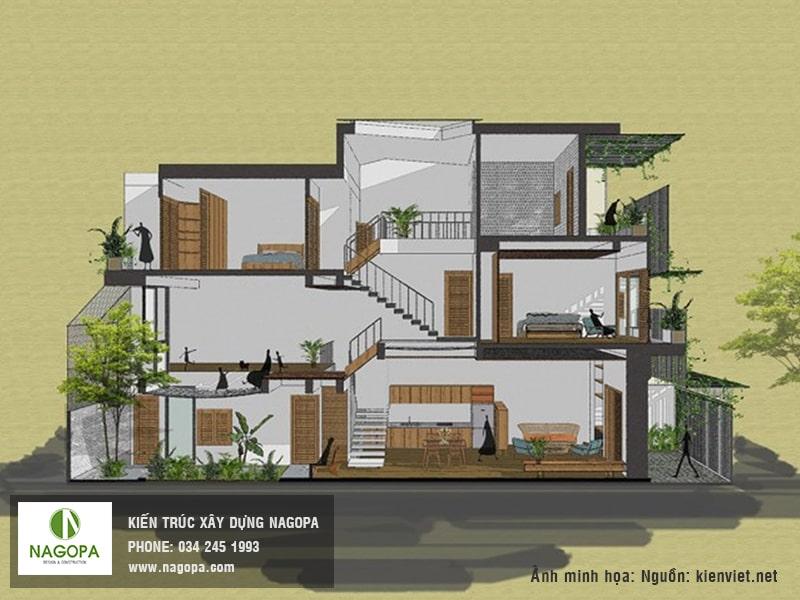 điều kiện về khí hậu trong thiết kế nhà ở 02
